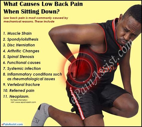 lower back aches after sitting