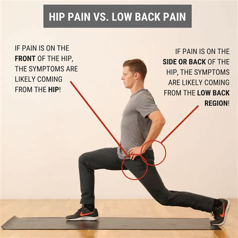 lower back hip flexor.pain continually versus