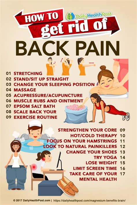 lower back pain relief home remedies