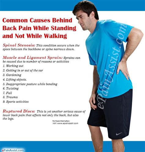 lower back pain when sitting and walking