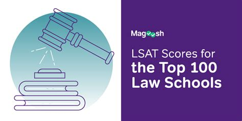 Cardozo Law Ranking 2016 Lsat Scores For The Top 100 Law Magoosh Lsat Blog