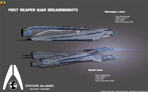 Ammunition Mass Effect Dreadnought Ammunition.