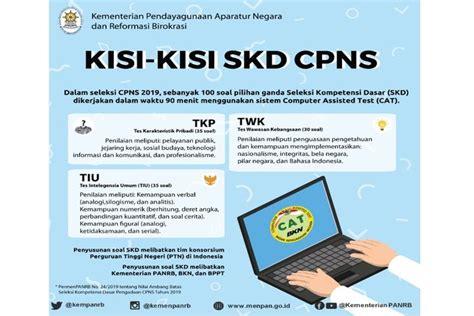 Kisi Kisi Soal Cpns Badan Koordinasi Penanaman Modal Bkpm2017  Materi Kisi Kisi Soal Tes Skd Cpns Tahun 2017