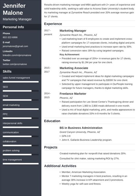 mba resume upgrade mba application resume tips bullet points that score