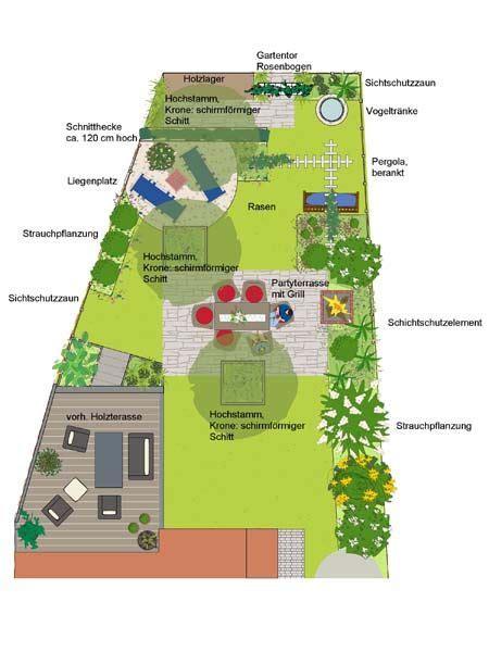 Mein Schöner Garten Planungsservice