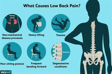 mid back pain tightness spasms 2 weeks