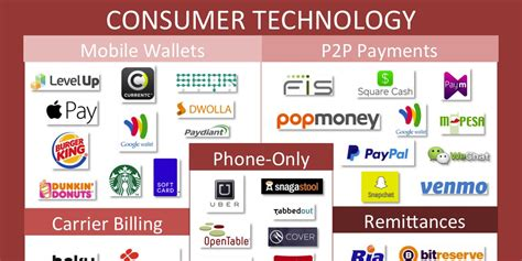 Japan Mobile Credit Card