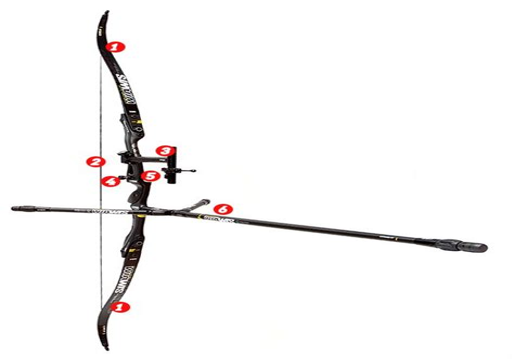 Modele D Amenagement Exterieur Arc  Architecture  Wikip Dia