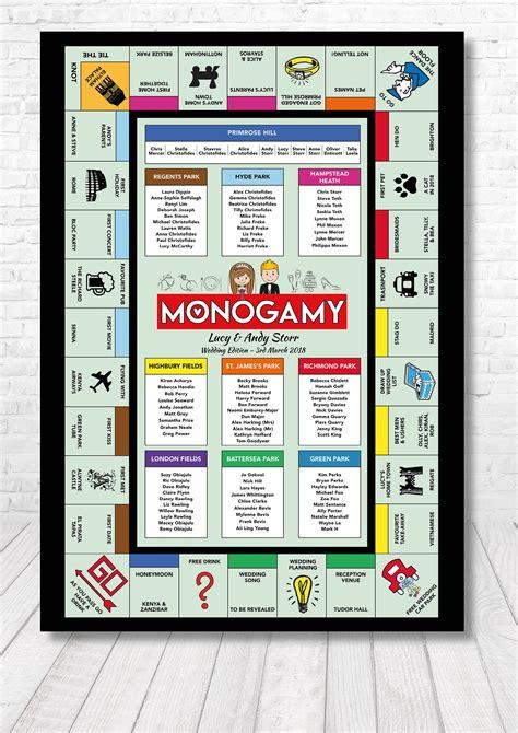Monopoly Wedding Table Plan
