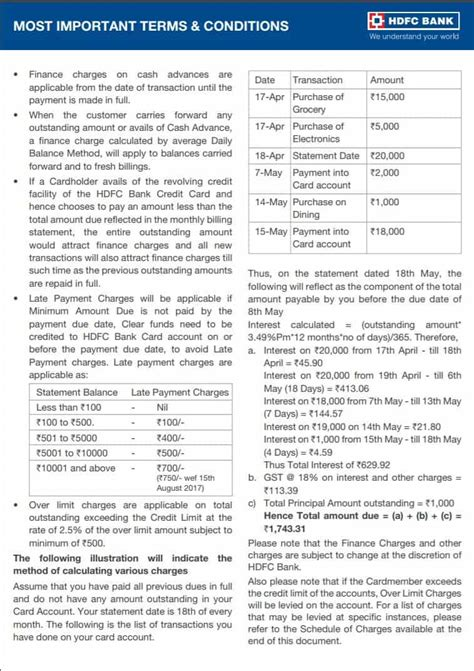 Indian Bank Credit Card Blocked Most Important Terms And Conditions Personal Credit Card