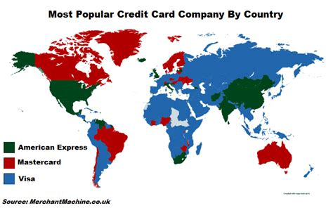Emirates Credit Card Visa