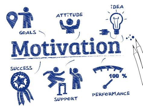 motivation definition from different authors resume sample for motivation definition from different authors definition of motivation by different authors answers