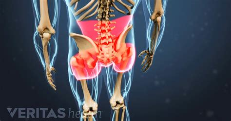 muscle pain in hips and buttocks