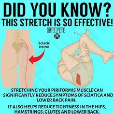muscle wasting from hip flexor problems in runners quotes for dreams