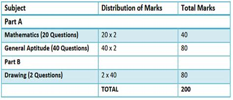 icici bank online resume upload business letter format job request