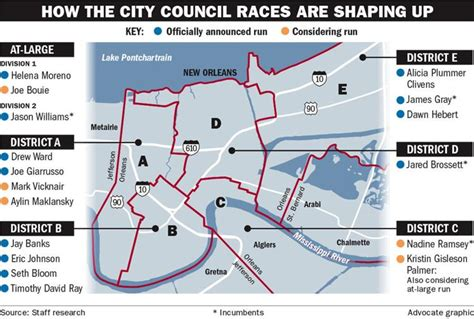 City Attorney New Orleans Traffic Court New Orleans City Council Appears Headed For Shakeup Whos
