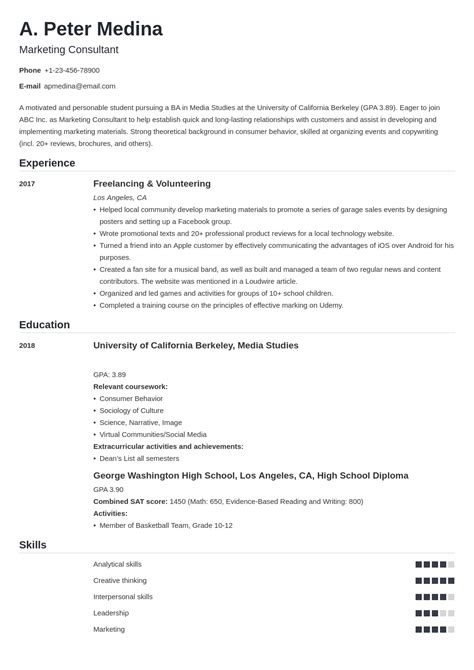 A Sample Of A Resume With No Job Experience | Resume For Student