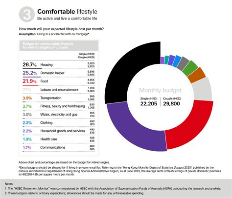 Credit Card Offers Hk