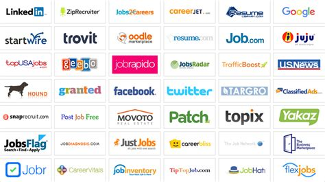 best website to post resume for jobs 30 free job posting sites to