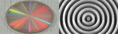 Vortex-Optics Optical Vortex Coronagraph.
