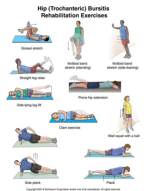 pain in hip flexors adduction exercises shoulder bursitis