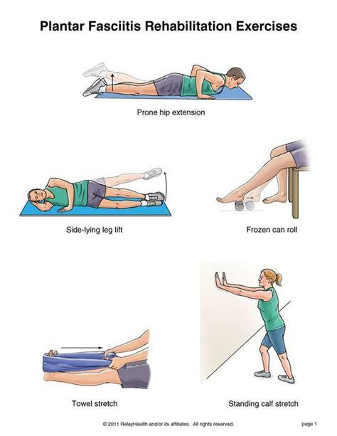 passive hip flexor stretches and strengthening of plantar fasciitis