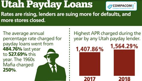 Credit Cards For Bad Credit No Deposit Instant Approval Uk Payday Loans From Cashfloat Bad Credit Accepted