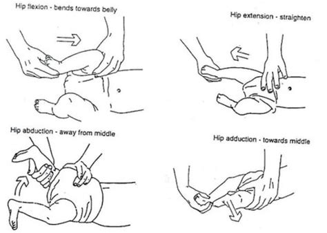 pediatric passive hip flexor stretching and strengthening exercise