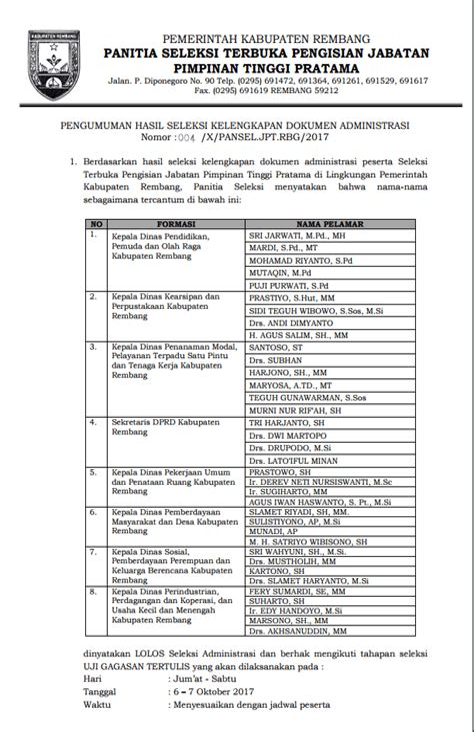 Pengumuman Hasil Cpns Kementerian Pemberdayaan Perempuan Dan Perlindungan Anak 2017  Badan Kepegawaian Daerah Provinsi Dki Jakarta Bersih