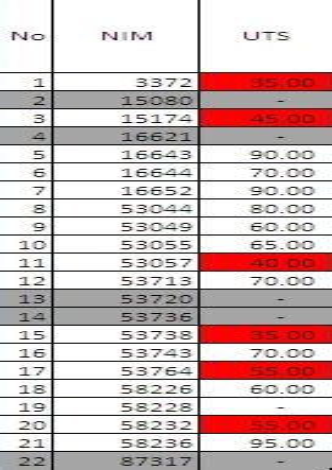 Pengumuman Hasil Cpns Kementerian Pemberdayaan Perempuan Dan Perlindungan Anak 2017  Januari 2012 Marhenyantozs Blog