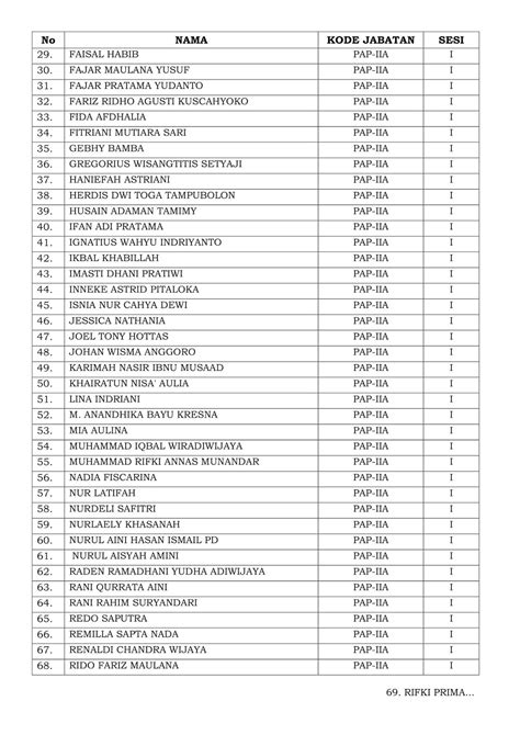 Pengumuman Hasil Cpns Kementerian Keuangan 2017 Kementerian Agraria Dan Tata Ruangbadan Pertanahan
