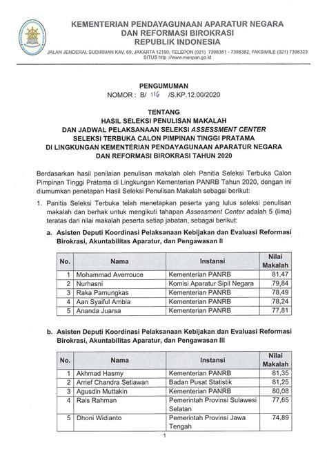 Pengumuman Hasil Cpns Kementerian Bidang Polhukam 2017  Kementerian Pendayagunaan Aparatur Negara Dan Reformasi