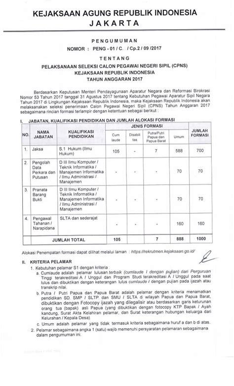 Pengumuman Hasil Cpns Kejaksaan Agung 2017  Pengumuman Cpns Kejaksaan Republik Indonesia Tahun 2017