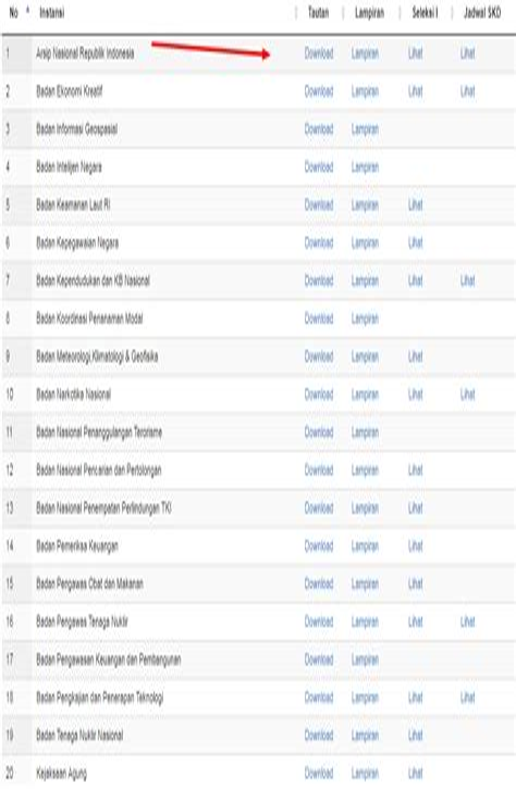 Contoh Soal Cpns Badan Koordinasi Penanaman Modal Bkpm 2017  Pengumuman Hasil Seleksi Kompetensi Dasar Skd Cpns Bkpm 2017