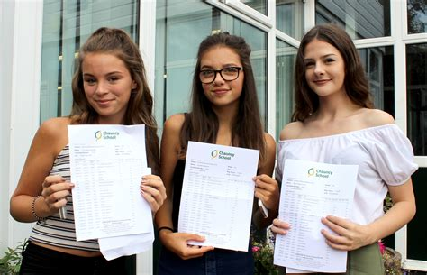 penn hip test results