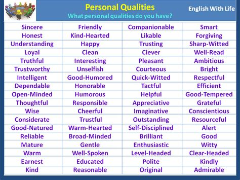 list of qualities for resumes