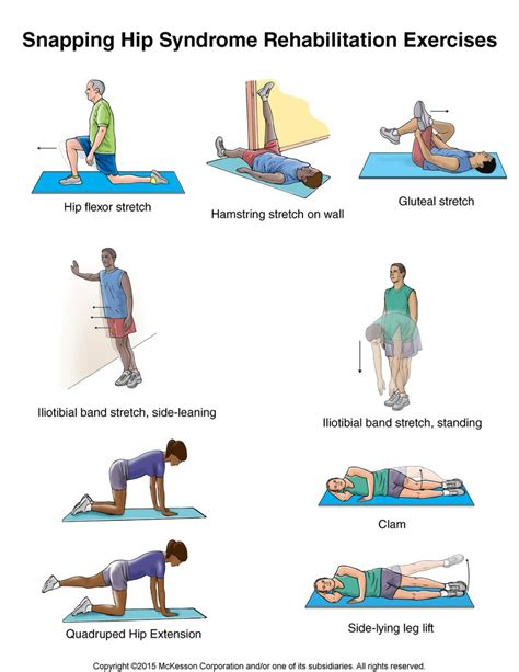 physical therapy exercises for hip flexor stretches and strengthening
