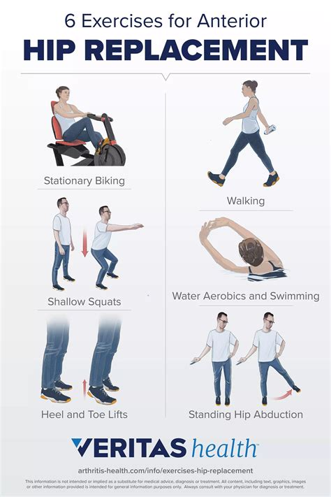 physical therapy exercises for hip replacement