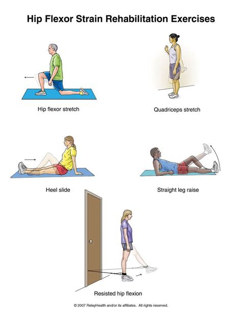 physical therapy exercises for sore hip flexors