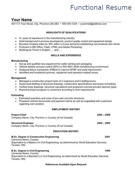 Physician Cv Canada Preparing A Canadian Medical Cv A Reference Guide
