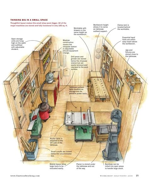 plans for woodworking shop