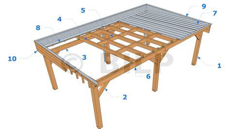 Plans Pour Construire Un Carport