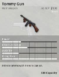 Tommy-Gun Playerunknown Battlegrounds Tommy Gun Infinite Ammo.
