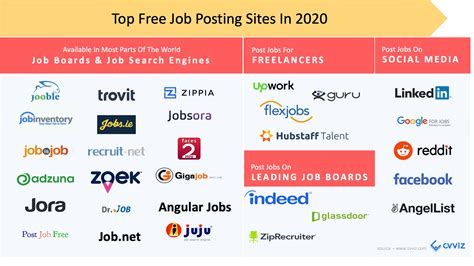 post jobs free resume search search resumes free jobvertise post and search jobs - Post Resume Free