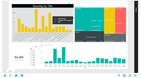 Credit Card Authorization Process Ppt Power Bi Story In Ppt Slides With Comments Radacad