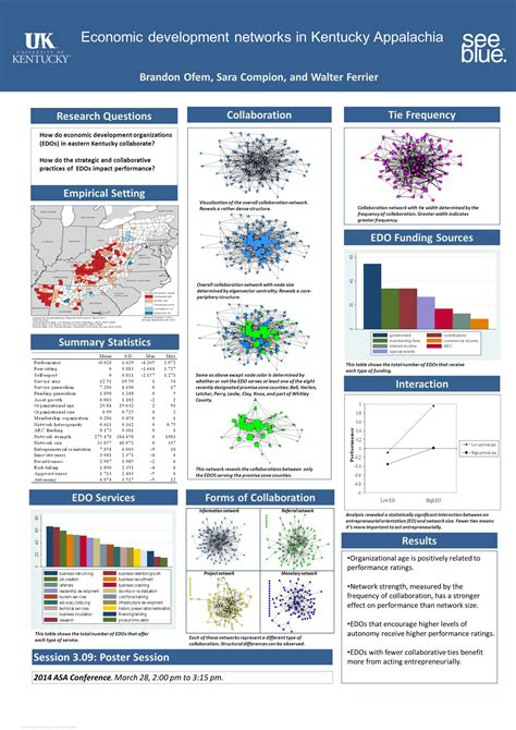 Powerpoint Presentation Templates Free | Sample Resumes For Jobs ...