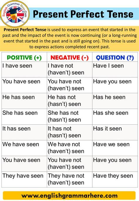present perfect tense pdf download