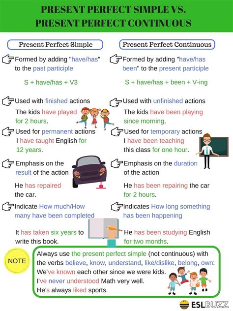 present perfect vs past perfect continuous