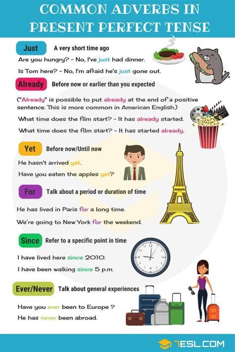 present perfect with adverbs of time exercises