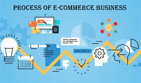 Credit Card Authorization Process Ppt Process Of Ecommerce Hiz